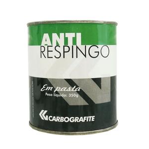 AntiRespingo